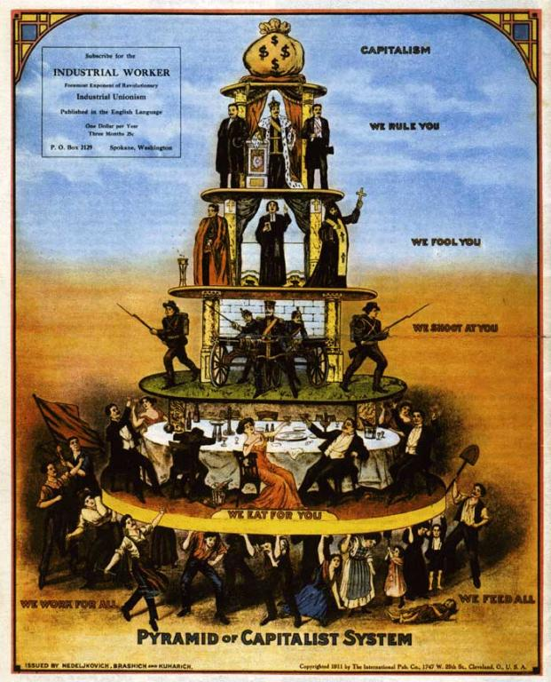 iww-capitalist-pyramid_01