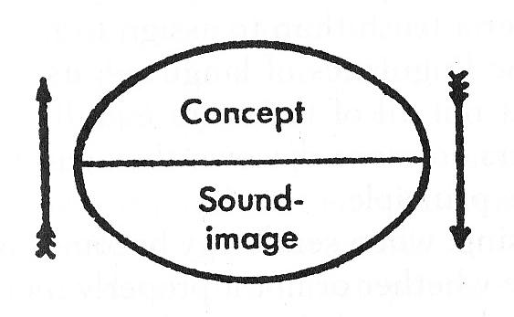 linguisticsign